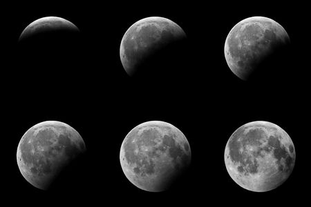 6 Phases of a partial eclipse of the moon