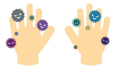 A lot of bacteria have propagated in hands