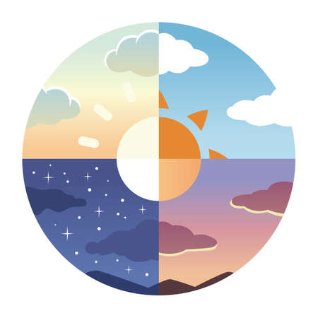 Morning, noon, evening, and night sky