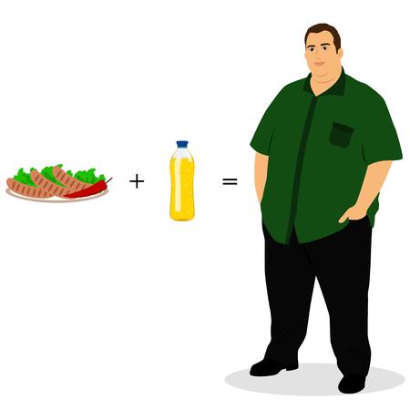 Lifestyle. The choice. Fat man.