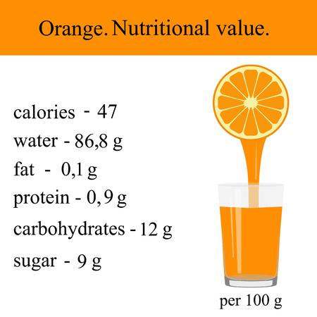 Healthy Lifestyle. Orange. Illusztráció