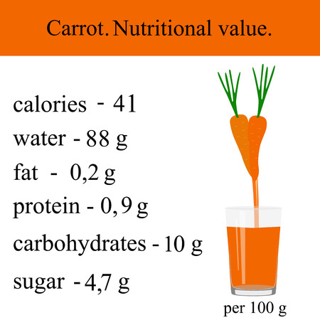 Healthy Lifestyle. Carrot.