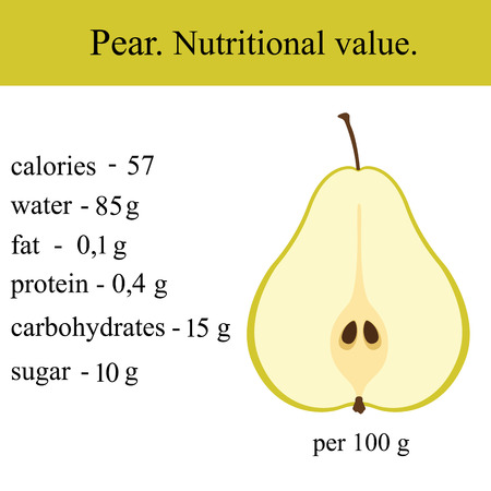 Healthy Lifestyle. Pear.
