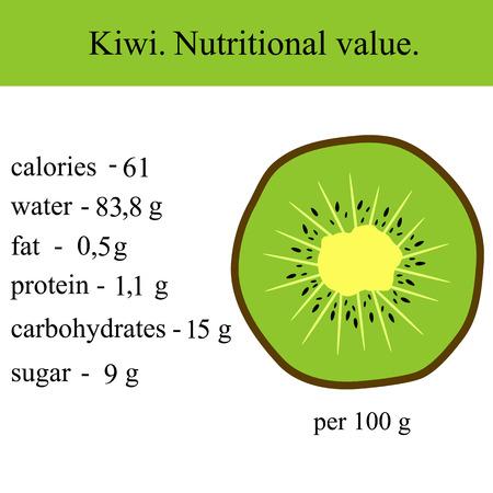 Estilo de vida saludable. Kiwi.