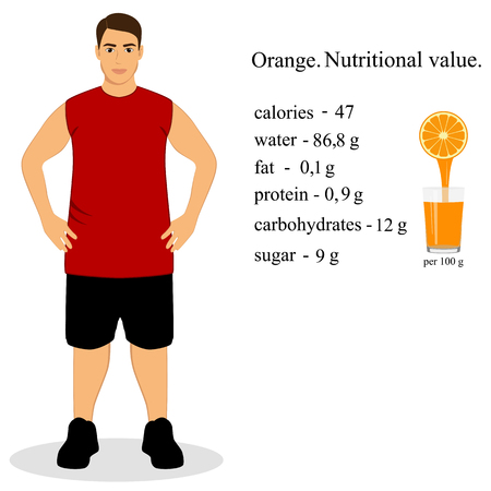 Guy with juice. Orange. Nutritional value. Healthy Lifestyle.
