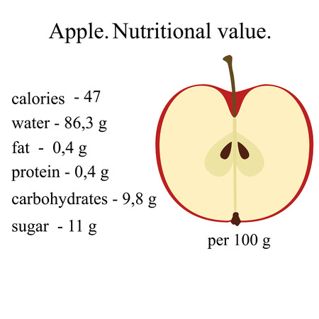 Healthy Lifestyle.An Apple. Nutritional value.