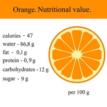 Healthy Lifestyle. Orange. Иллюстрация