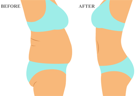 Healthy Lifestyle. Health. Before and after. Thin. Fat Flat design Vector illustration