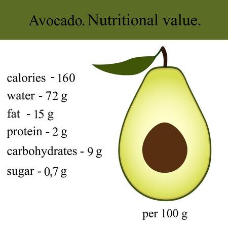 Healthy Lifestyle. Avocado. Фото со стока