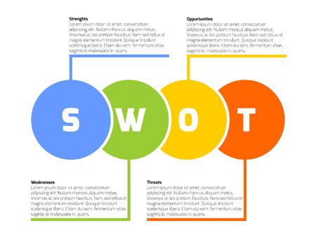 SWOT 비즈니스 인포 그래픽 다이어그램, 또는 SWOT 행렬. 일러스트