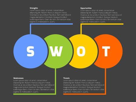 weakness: SWOT Business Infographic Diagram, or SWOT matrix.