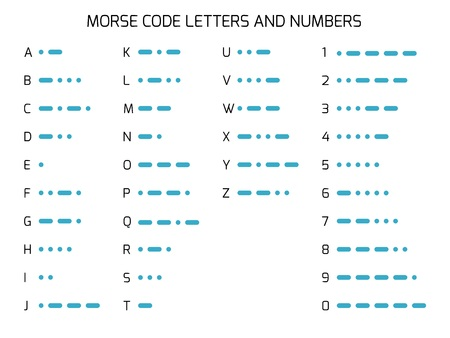 International Morse Code Alphabet Set Of Encoded Letters And