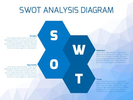 strengths: SWOT Business Infographic Diagram, or SWOT matrix, used to evaluate the strengths, weaknesses, opportunities and threats involved in a project. Blue hexagonal shapes with text on lowpoly background. Illustration