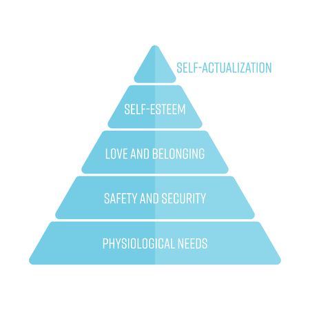 Maslows hierarchy of needs represented as a pyramid with the most basic needs at the bottom. Simple flat vector infographic in blue color. Illustration