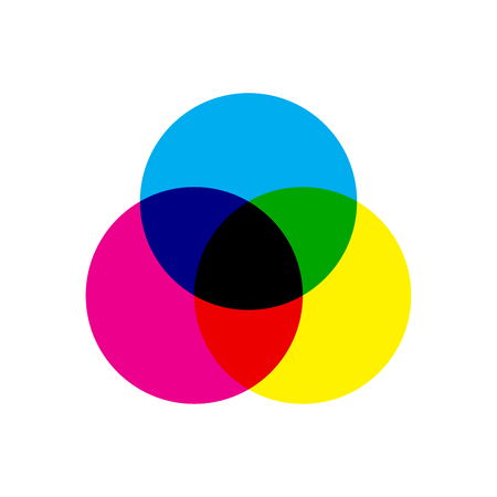 CMYK color model scheme. Three overlapping circles in cyan, magenta and yellow color. Print theme icon. Vector illustration. Иллюстрация