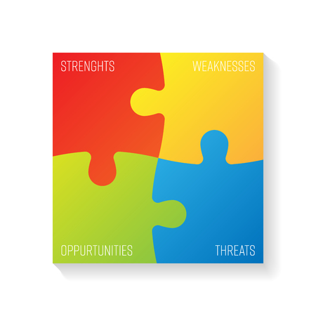 SWOT Business Infographic Diagram, or SWOT matrix, used to evaluate the strengths, weaknesses, opportunities and threats involved in a project. Vector jigsaw puzzle pieces in four colors. Illustration