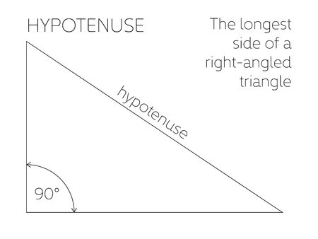 Hypotenuse - geometrical concept. The longest side of a right-angled triangle. Vector illustration. Banco de Imagens - 93921137