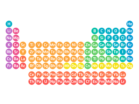 Tabla periódica colorida de elementos. Tabla simple que incluye el símbolo del elemento. Dividido en categorías. Cartel temático químico y científico. Ilustración vectorial. Ilustración de vector