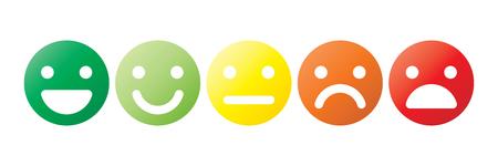 Grundlegende Emoticons-Set. Fünf Mimik-Feedback-Skala - von positiv bis negativ. Einfache farbige Vektorsymbole.