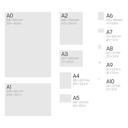 A Series Paper Sizes. With labels and dimensions in milimeters and inches. Simple flat vector illustration.
