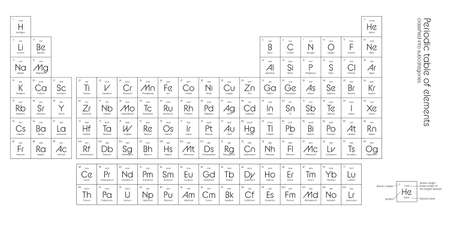Periodic table of elements. Simple table including element symbol, name, atomic number and atomic weight. Chemical and science theme poster with legend. Simple flat black and white vector illustration