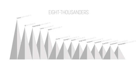 Eight-thousanders infographic chart. World highest mountains in Himalaya and Karakoram sorted by height. Vector illustration in shades of grey