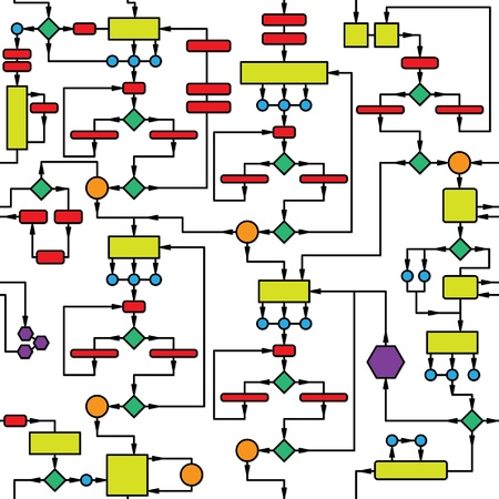 Color diagram of the technological process