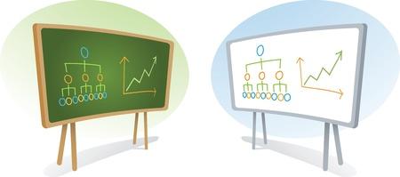 Illustration of two presentation board Stock Illustratie