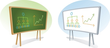 Illustration of two presentation board Illustration