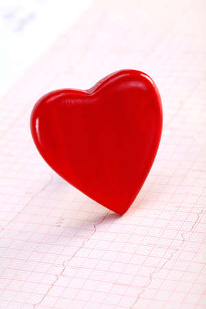 analise: Red heart shape on ECG