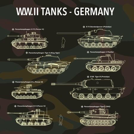Military tank flat vector illustration of German World War II. vehicle from profile