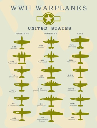 World War II warplanes in vector silhouette line illustrations by countries: USA Illustration