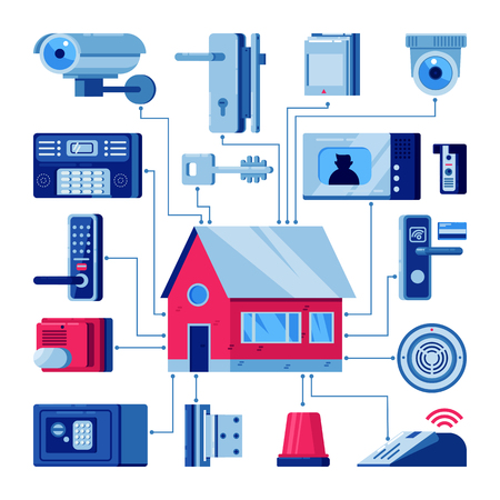 House with connected home security systems. Smart technologies, safety house, control and protection concept. Vector flat isolated illustration.