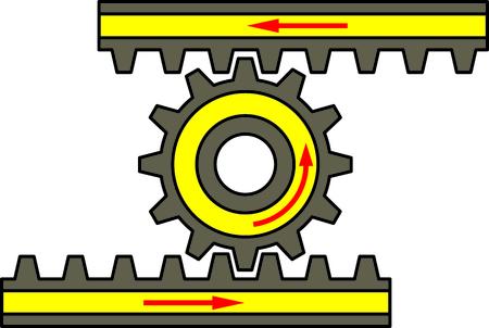 Het rondsel draait, het rek beweegt in een rechte lijn