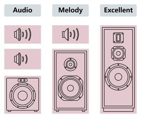 Speaker and volume symbol. Vector line icons.