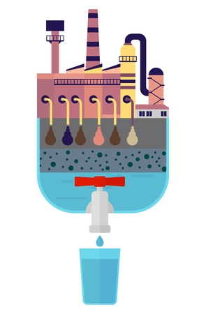water filter: Clean drinking water of toxic industrial pollution. Multistage filter for dirty water.Ecology design concept with air, water and soil pollution. Flat icons isolated vector illustration.