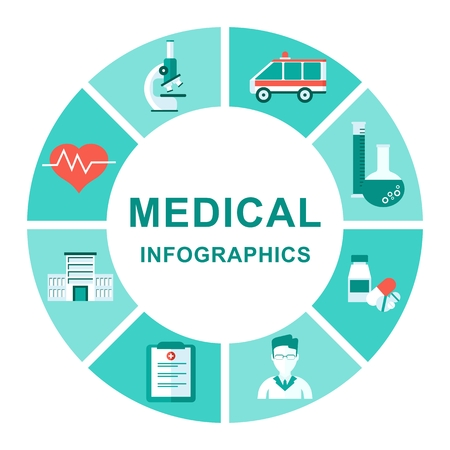 Medicine healthcare services concept. Medical infographics elements. Cartoon flat vector illustration. Objects isolated on a white background.