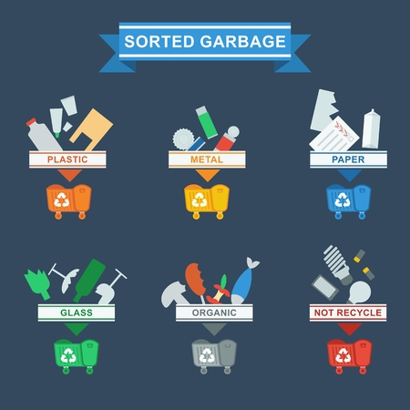 color separation: Set of containers for separate waste collection. Objects isolated on white background. Flat cartoon vector illustration.