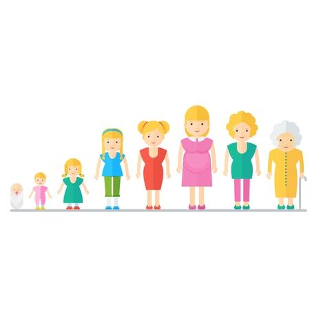 男性と女性の文字の概念を高齢化。家族の王朝。子孫に先祖の系譜。人生の図の平面ベクトル漫画サイクル。オブジェクトを白い背景に分離します