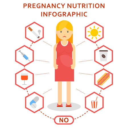 Harmful pregnancy embryo nutrition vector infographic elements. Influence of lifestyle on healthy fetus in womb of woman. Flat cartoon character illustration. Object isolated on white background.