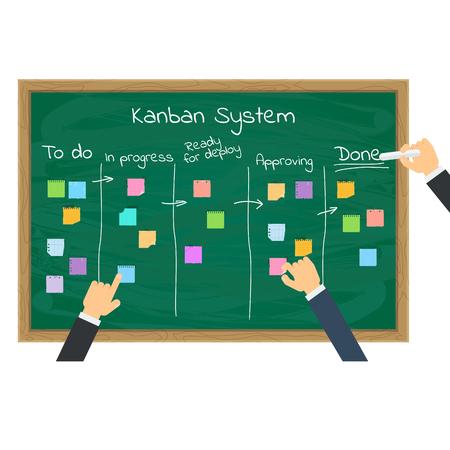 kanban system and businessman