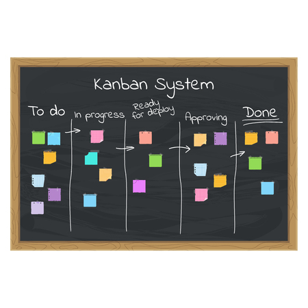 Kanban system concept with sticky notes on chalk board.