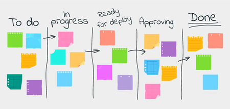 Kanban Project Management System. Flat cartoon illustration Illustration