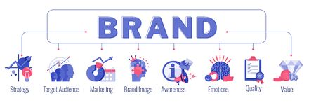 Word Brand infographic concept with pictograms. Strategy, management and marketing. Successful positioning of company in market. Segmentation and target audience. Flat vector illustration. Vectores