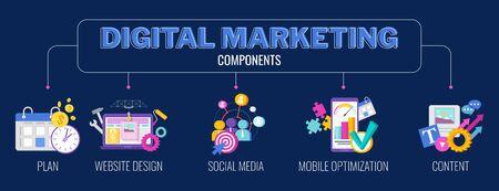Digital marketing components banner. Flat vector illustration. Standard-Bild - 147315414