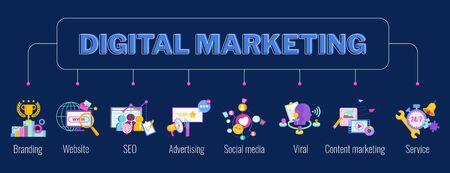 Digital marketing banner. Infographics Pictogram. Flat vector illustration. Standard-Bild - 147315543