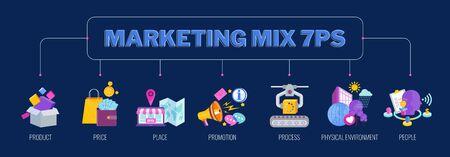 Four 7 PS marketing mix infographic flat vector illustration scheme