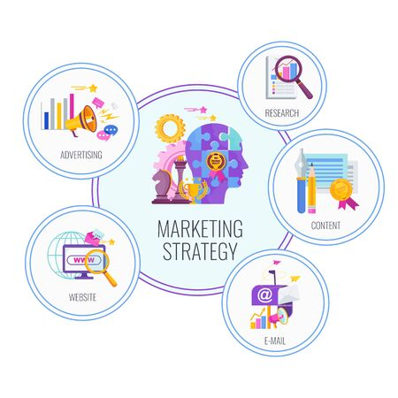 Marketing mix concept. Infographic icons. Strategy and management. Segmentation, target audience. Successful positioning of company in market. Flat vector illustration scheme.
