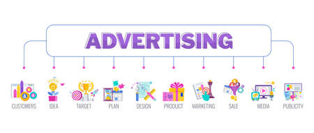 Advertising banner with set of icons. Flat vector illustration.