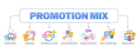 Promotion Mix Banner with Icons. Flat vector illustration. Vector Illustration